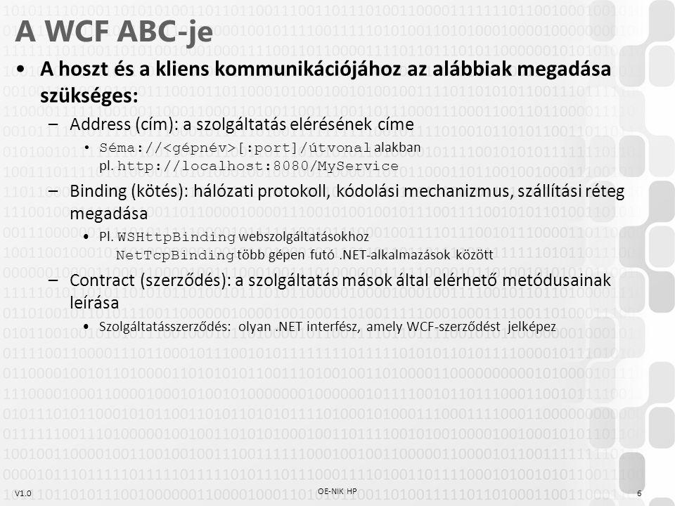 V1.0 A WCF ABC-je A hoszt és a kliens kommunikációjához az alábbiak megadása szükséges: –Address (cím): a szolgáltatás elérésének címe Séma:// [:port]/útvonal alakban pl.