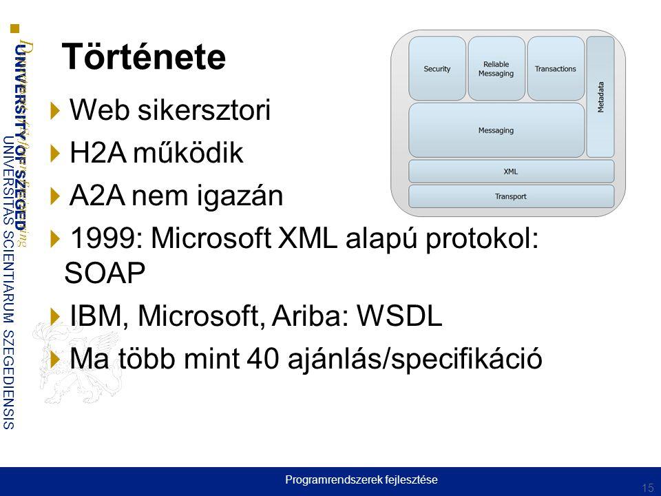 UNIVERSITY OF SZEGED D epartment of Software Engineering UNIVERSITAS SCIENTIARUM SZEGEDIENSIS Története  Web sikersztori  H2A működik  A2A nem igazán  1999: Microsoft XML alapú protokol: SOAP  IBM, Microsoft, Ariba: WSDL  Ma több mint 40 ajánlás/specifikáció 15 Programrendszerek fejlesztése