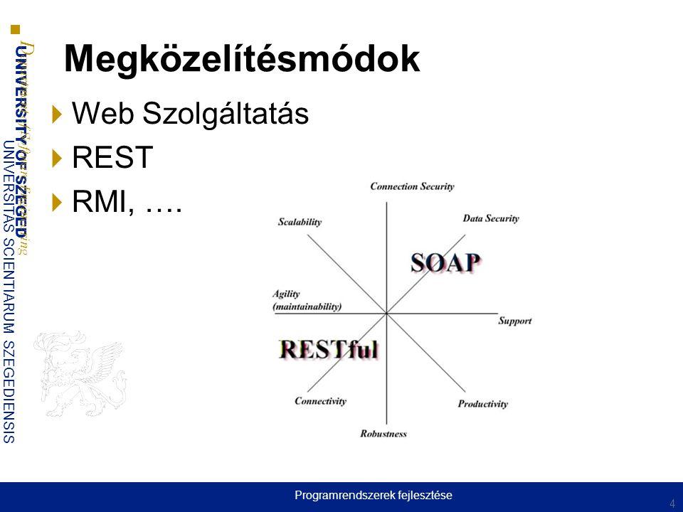 UNIVERSITY OF SZEGED D epartment of Software Engineering UNIVERSITAS SCIENTIARUM SZEGEDIENSIS Web Szolgáltatások JEE környezetben  WSEE  Hogyan valósítsuk meg a web szolgáltatásokat J2EE környezetben.