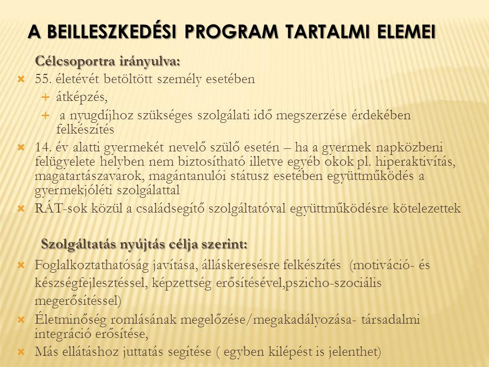 A BEILLESZKEDÉSI PROGRAM TARTALMI ELEMEI Célcsoportra irányulva:  55.