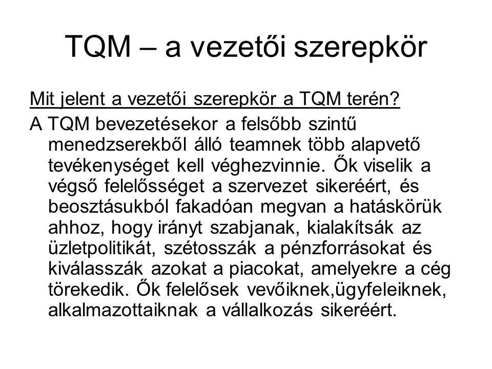 TQM – a vezetői szerepkör Mit jelent a vezetői szerepkör a TQM terén? A TQM bevezetésekor a felsőbb szintű menedzserekből álló teamnek több alapvető t
