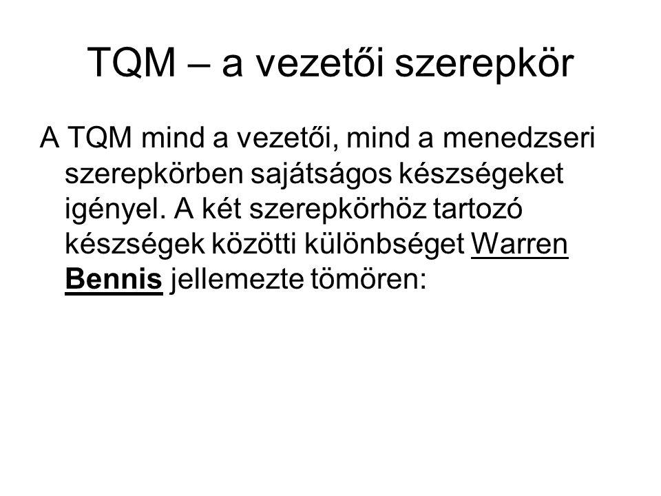 TQM – a vezetői szerepkör A TQM mind a vezetői, mind a menedzseri szerepkörben sajátságos készségeket igényel. A két szerepkörhöz tartozó készségek kö