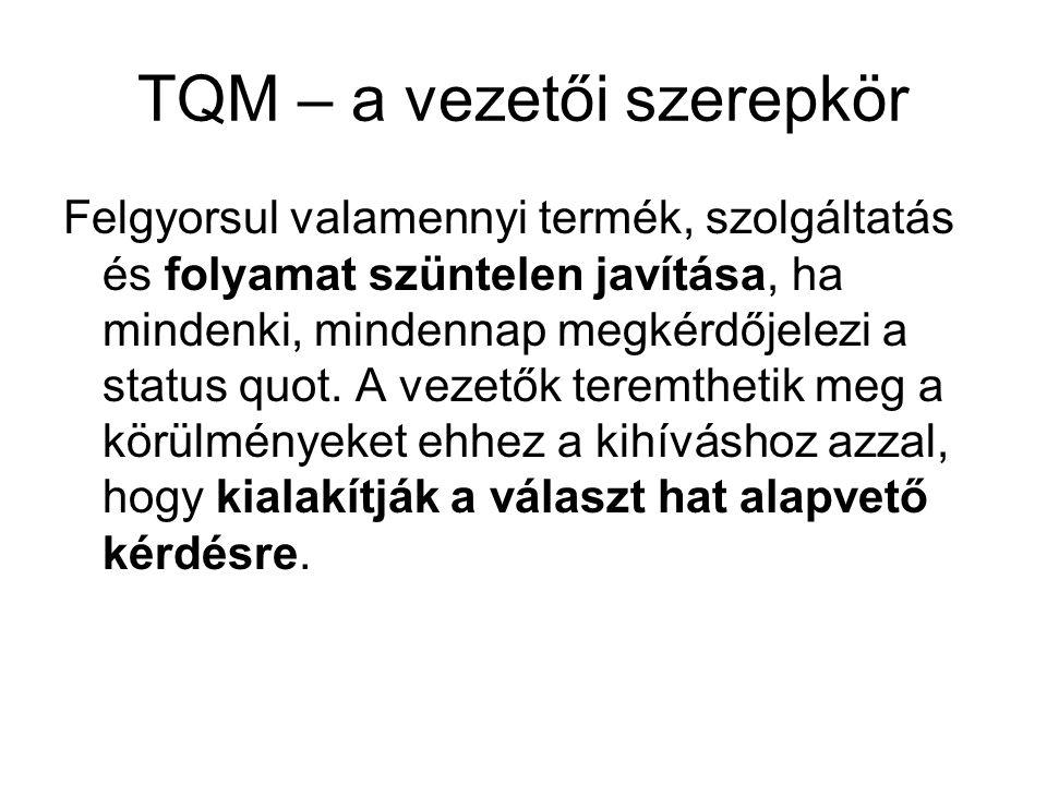 TQM – a vezetői szerepkör Felgyorsul valamennyi termék, szolgáltatás és folyamat szüntelen javítása, ha mindenki, mindennap megkérdőjelezi a status qu