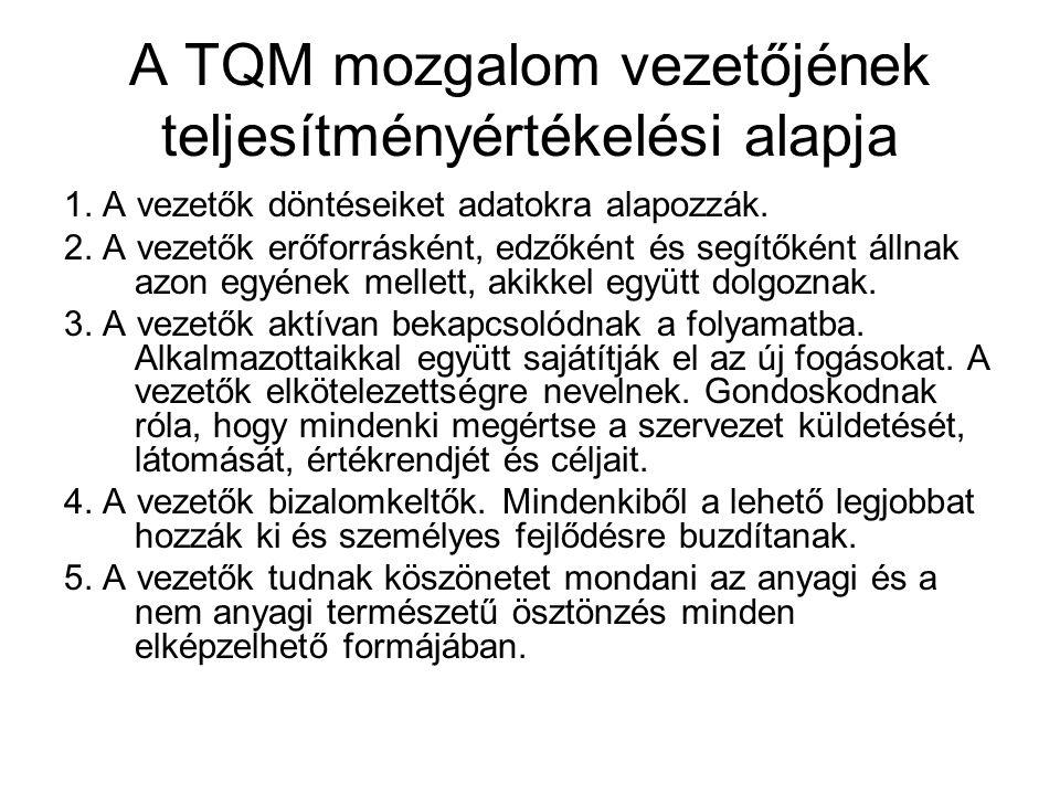 A TQM mozgalom vezetőjének teljesítményértékelési alapja 1. A vezetők döntéseiket adatokra alapozzák. 2. A vezetők erőforrásként, edzőként és segítőké