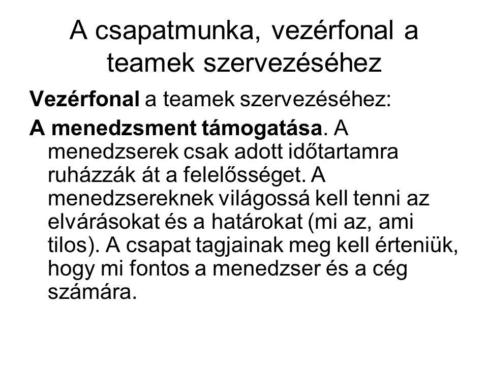 A csapatmunka, vezérfonal a teamek szervezéséhez Vezérfonal a teamek szervezéséhez: A menedzsment támogatása. A menedzserek csak adott időtartamra ruh