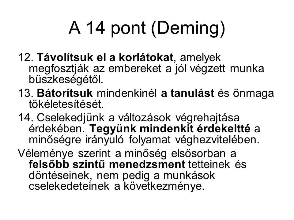 A 14 pont (Deming) 12. Távolítsuk el a korlátokat, amelyek megfosztják az embereket a jól végzett munka büszkeségétől. 13. Bátorítsuk mindenkinél a ta