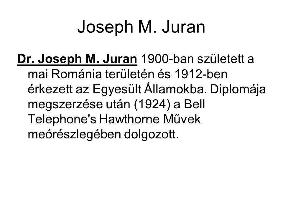 Joseph M. Juran Dr. Joseph M. Juran 1900-ban született a mai Románia területén és 1912-ben érkezett az Egyesült Államokba. Diplomája megszerzése után