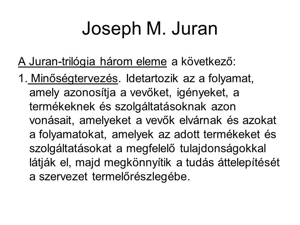 Joseph M. Juran A Juran-trilógia három eleme a következő: 1. Minőségtervezés. Idetartozik az a folyamat, amely azonosítja a vevőket, igényeket, a term