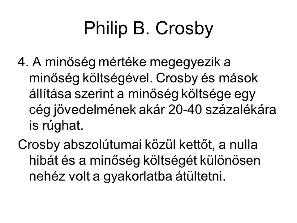 Philip B. Crosby 4. A minőség mértéke megegyezik a minőség költségével. Crosby és mások állítása szerint a minőség költsége egy cég jövedelmének akár