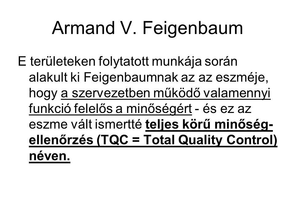 Armand V. Feigenbaum E területeken folytatott munkája során alakult ki Feigenbaumnak az az eszméje, hogy a szervezetben működő valamennyi funkció fele