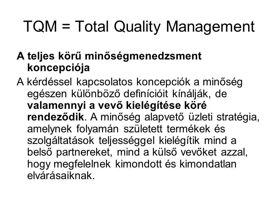 TQM = Total Quality Management A teljes körű minőségmenedzsment koncepciója A kérdéssel kapcsolatos koncepciók a minőség egészen különböző definícióit