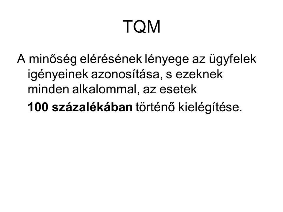 TQM A minőség elérésének lényege az ügyfelek igényeinek azonosítása, s ezeknek minden alkalommal, az esetek 100 százalékában történő kielégítése.