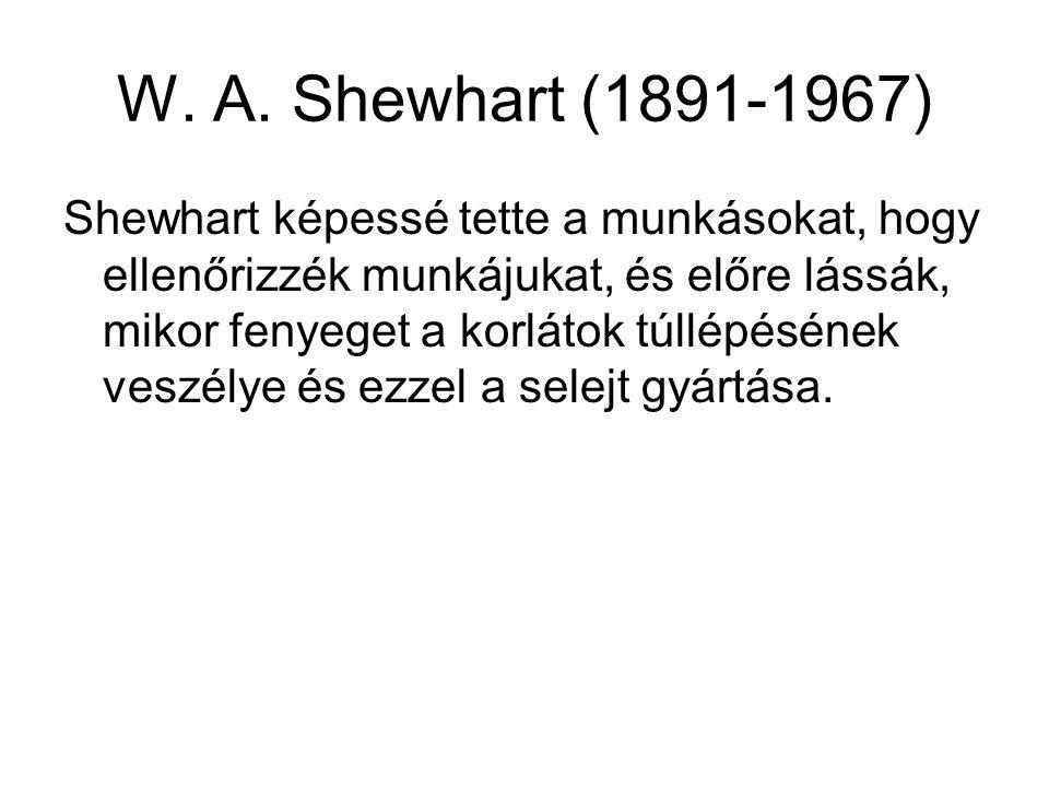W. A. Shewhart (1891-1967) Shewhart képessé tette a munkásokat, hogy ellenőrizzék munkájukat, és előre lássák, mikor fenyeget a korlátok túllépésének