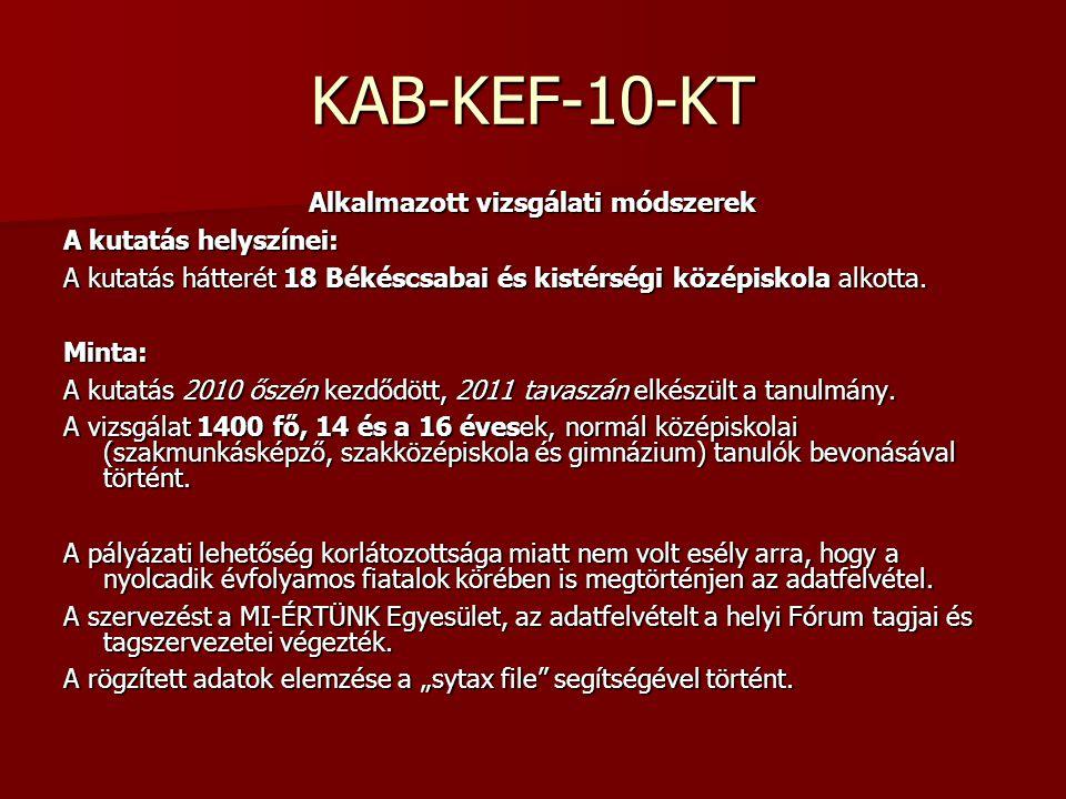 KAB-KEF-10-KT Alkalmazott vizsgálati módszerek A kutatás helyszínei: A kutatás hátterét 18 Békéscsabai és kistérségi középiskola alkotta. Minta: A kut