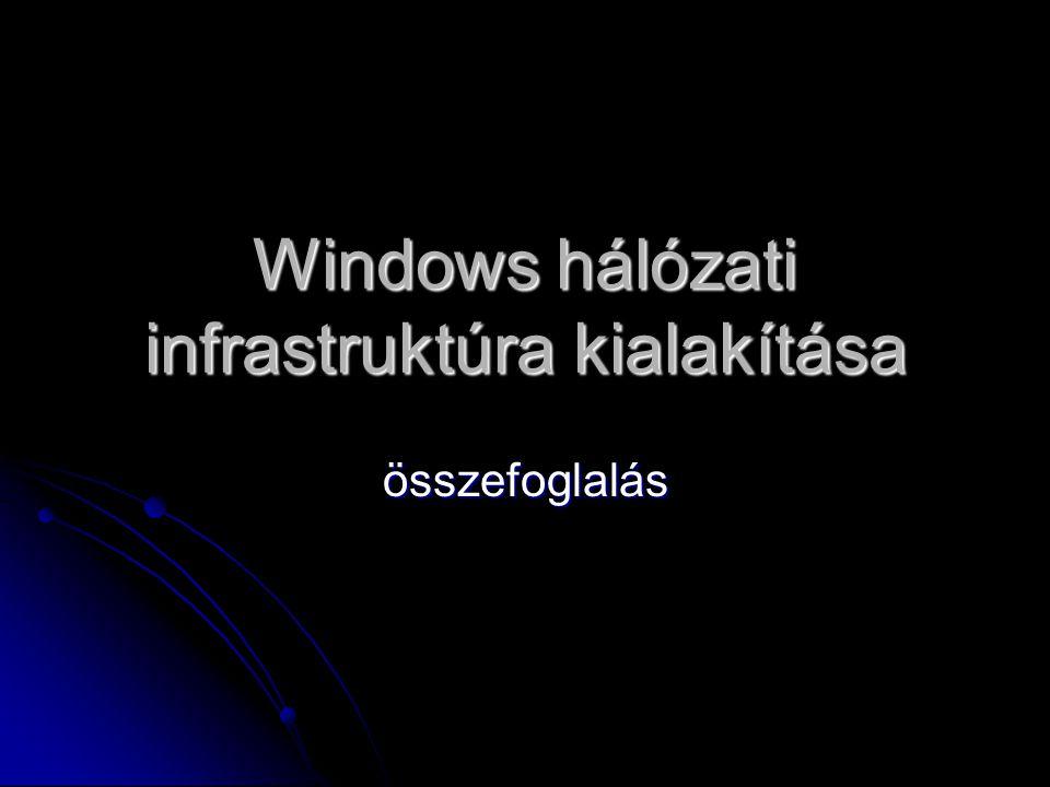 Windows hálózati infrastruktúra kialakítása összefoglalás