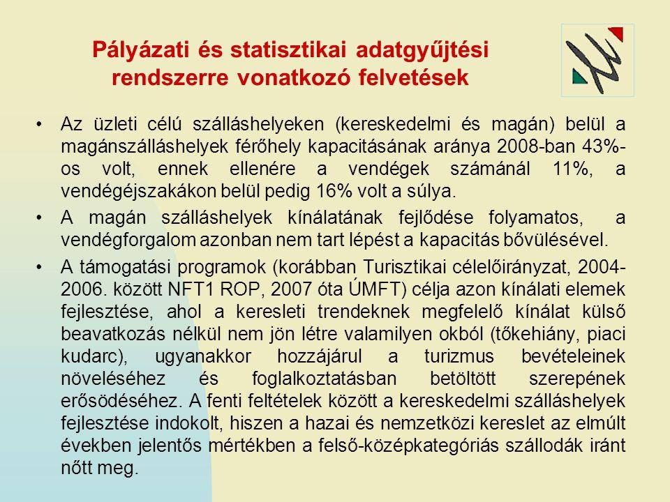 Pályázati és statisztikai adatgyűjtési rendszerre vonatkozó felvetések Az üzleti célú szálláshelyeken (kereskedelmi és magán) belül a magánszálláshely