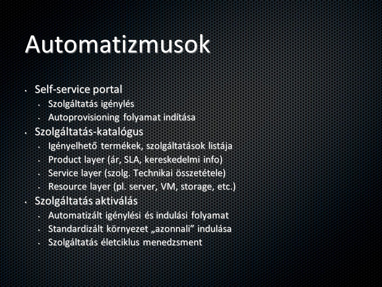Automatizmusok Self-service portal Self-service portal Szolgáltatás igénylés Szolgáltatás igénylés Autoprovisioning folyamat indítása Autoprovisioning