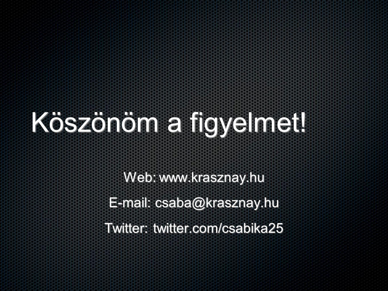 Köszönöm a figyelmet! Web: www.krasznay.hu E-mail: csaba@krasznay.hu Twitter: twitter.com/csabika25