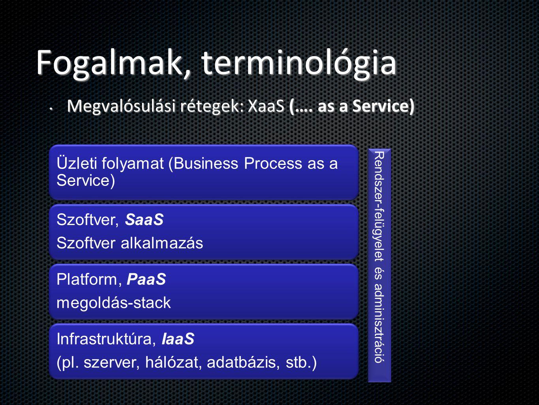 Fogalmak, terminológia Üzleti folyamat (Business Process as a Service) Szoftver, SaaS Szoftver alkalmazás Platform, PaaS megoldás-stack Infrastruktúra