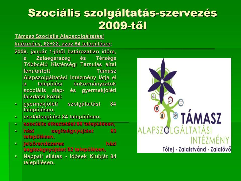 Szociális szolgáltatás-szervezés 2009-től Támasz Szociális Alapszolgáltatási Intézmény, 62+22, azaz 84 településre: 2009. január 1-jétől határozatlan