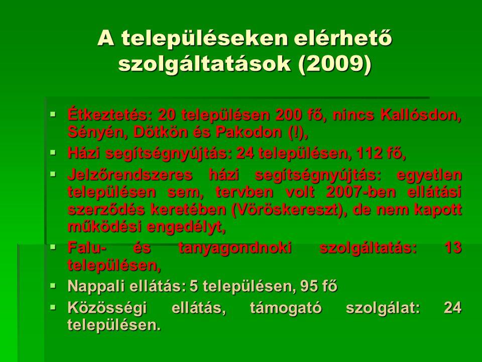 A településeken elérhető szolgáltatások (2009)  Étkeztetés: 20 településen 200 fő, nincs Kallósdon, Sényén, Dötkön és Pakodon (!),  Házi segítségnyú