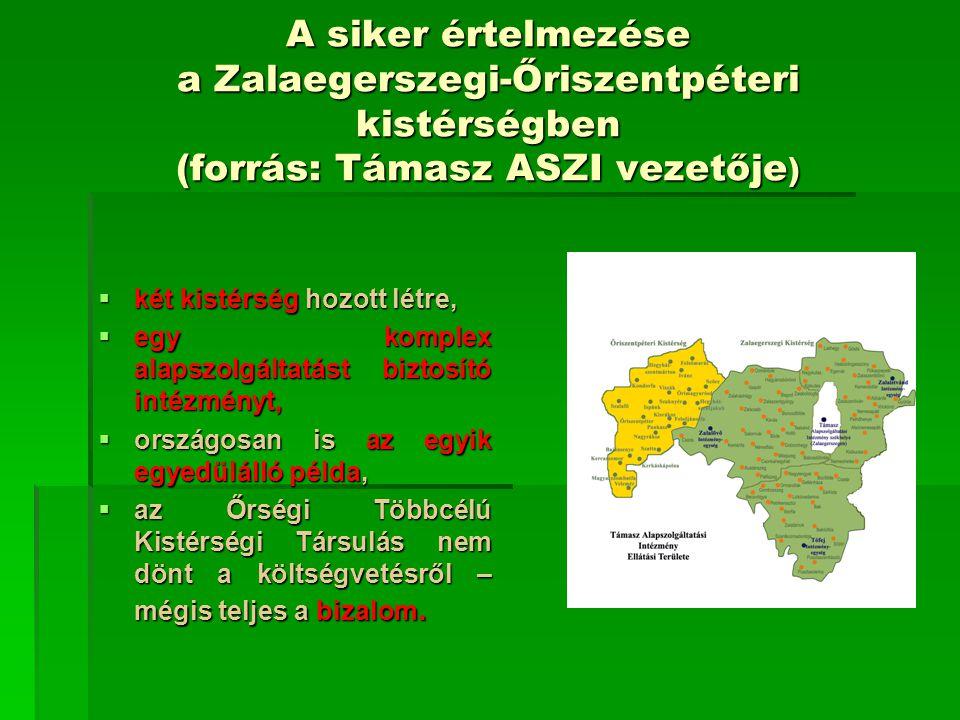 A Zalaegerszegi kistérség ( forrás: Támasz ASZI Szakmai programja, 2009) Zalaegerszegi kistérség:  az ország legnagyobb kistérsége – településszám 65 (79-14),  lakosságszáma 95.741 fő (2009),  vonzáskörzetek: Zalaegerszeg, Zalalövő és Pacsa – 5-30 km- es távolság,  aprófalvas településszerkezet,  elöregedő helyi társadalom,  tartós természetes fogyás,  a munkahelyek hiánya,  közszolgáltatások, saját intézmények hiánya.
