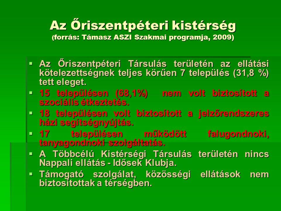 Az Őriszentpéteri kistérség ( forrás: Támasz ASZI Szakmai programja, 2009)  Az Őriszentpéteri Társulás területén az ellátási kötelezettségnek teljes