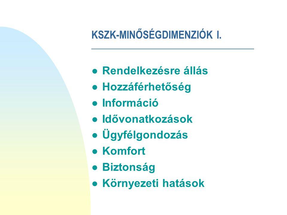 KSZK-MINŐSÉGDIMENZIÓK I.