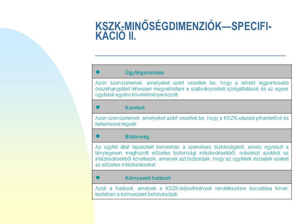KSZK-MINŐSÉGDIMENZIÓK—SPECIFI- KÁCIÓ II.
