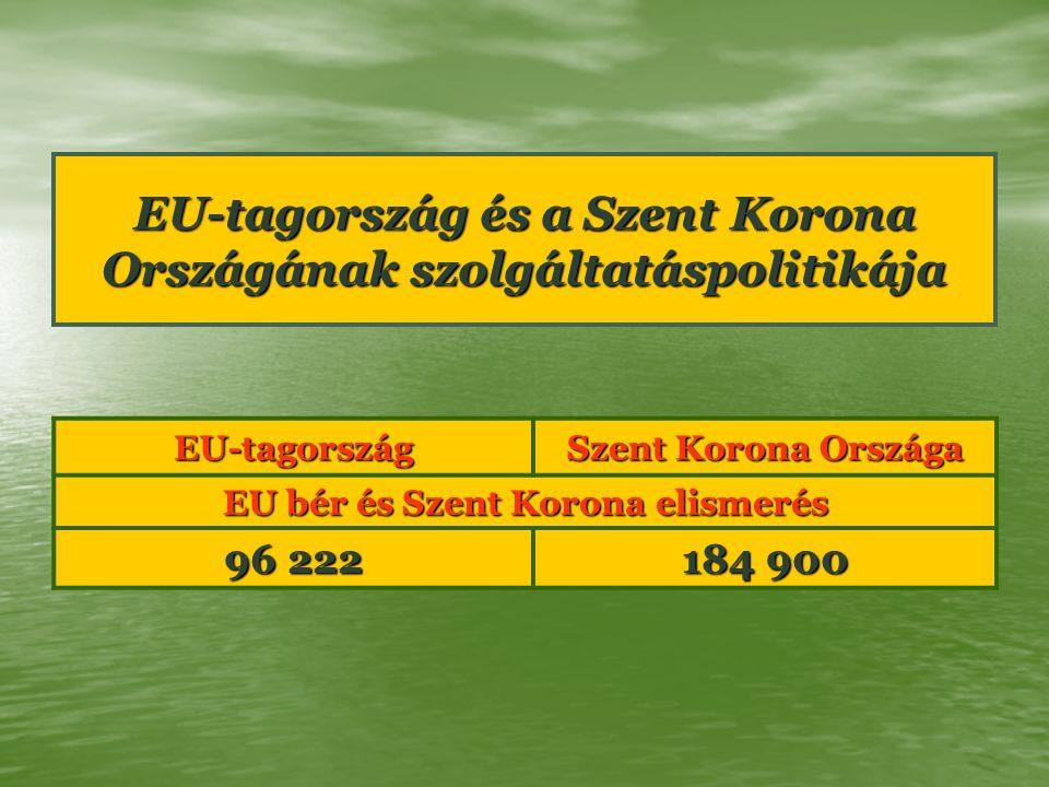 EU-tagország Szent Korona Országa EU bér és Szent Korona elismerés 96 222 184 900 EU-tagország és a Szent Korona Országának szolgáltatáspolitikája