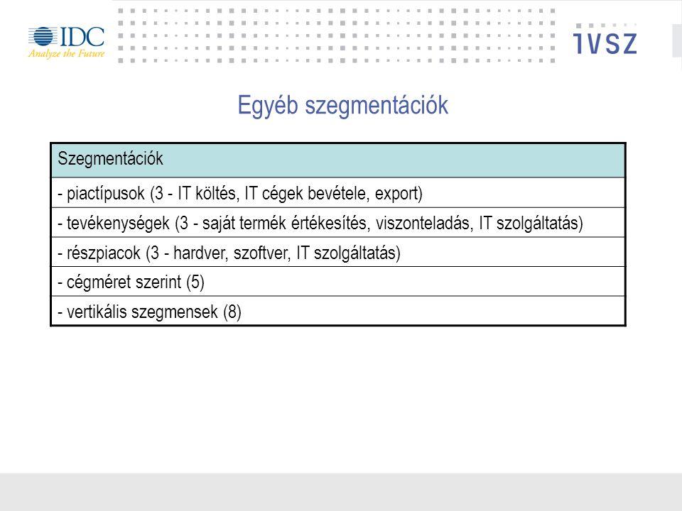 Szegmentációk - piactípusok (3 - IT költés, IT cégek bevétele, export) - tevékenységek (3 - saját termék értékesítés, viszonteladás, IT szolgáltatás) - részpiacok (3 - hardver, szoftver, IT szolgáltatás) - cégméret szerint (5) - vertikális szegmensek (8) Egyéb szegmentációk