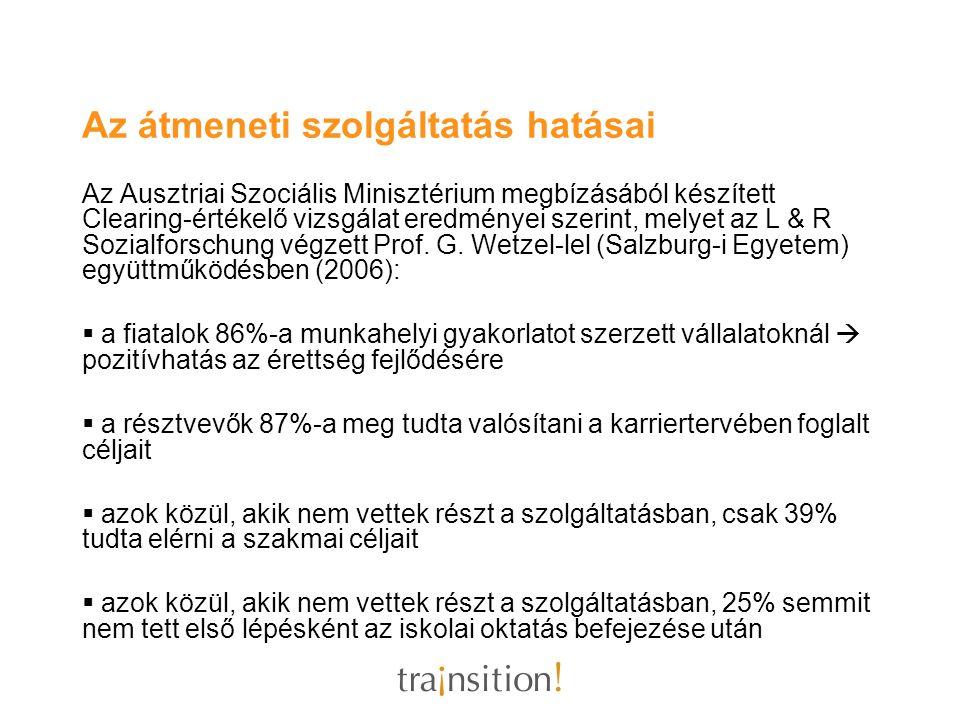 Az átmeneti szolgáltatás hatásai Az Ausztriai Szociális Minisztérium megbízásából készített Clearing-értékelő vizsgálat eredményei szerint, melyet az L & R Sozialforschung végzett Prof.