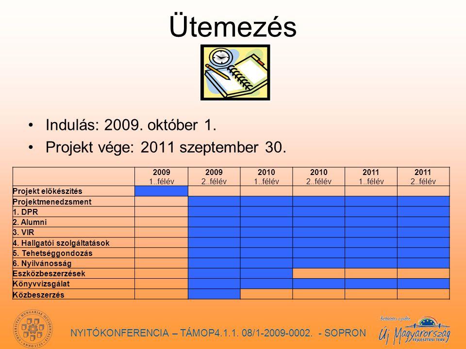 Ütemezés Indulás: 2009. október 1. Projekt vége: 2011 szeptember 30.