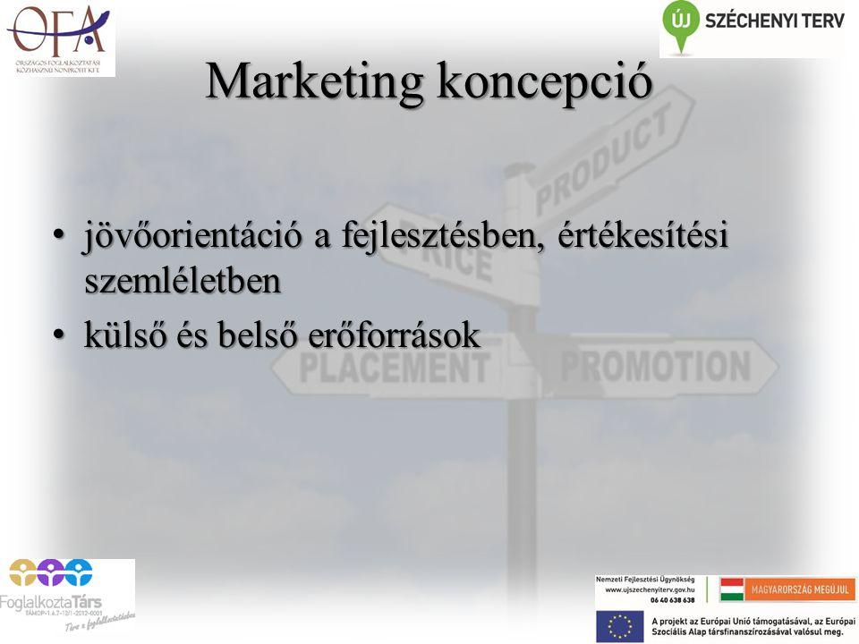 Marketing koncepció jövőorientáció a fejlesztésben, értékesítési szemléletben jövőorientáció a fejlesztésben, értékesítési szemléletben külső és belső