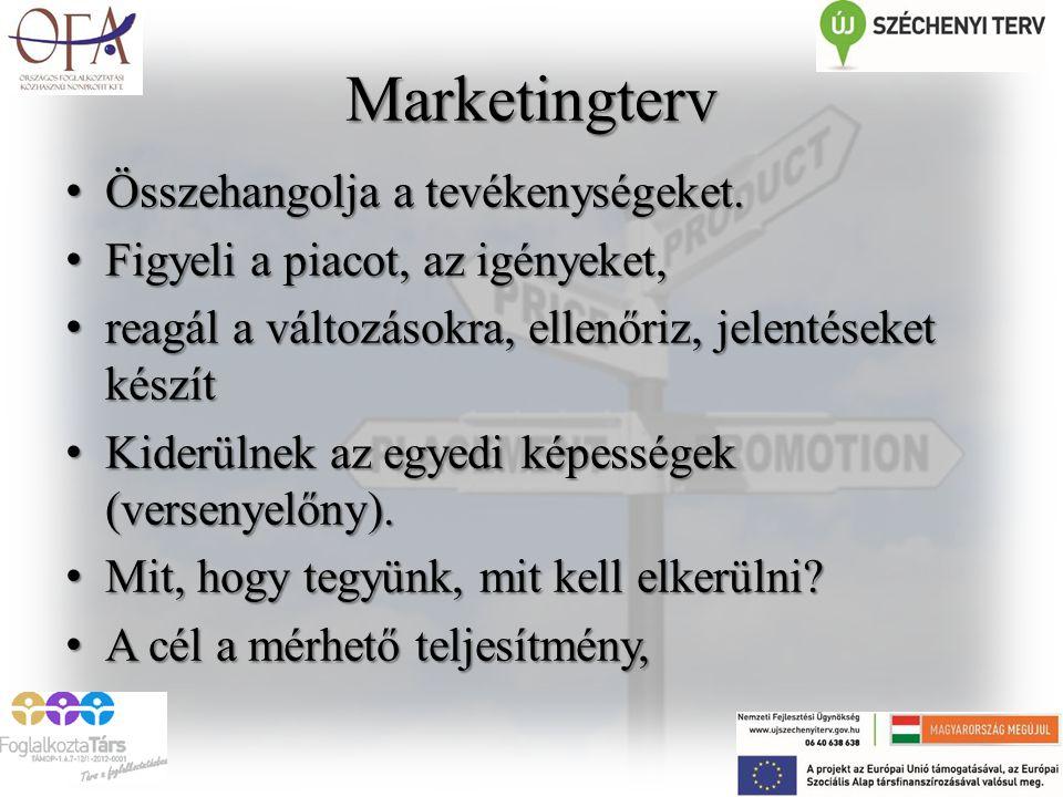 Marketingterv Összehangolja a tevékenységeket. Összehangolja a tevékenységeket. Figyeli a piacot, az igényeket, Figyeli a piacot, az igényeket, reagál