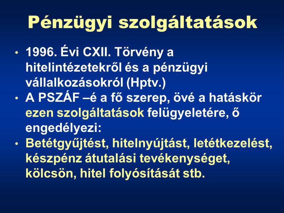 Pénzügyi szolgáltatások 1996. Évi CXII.