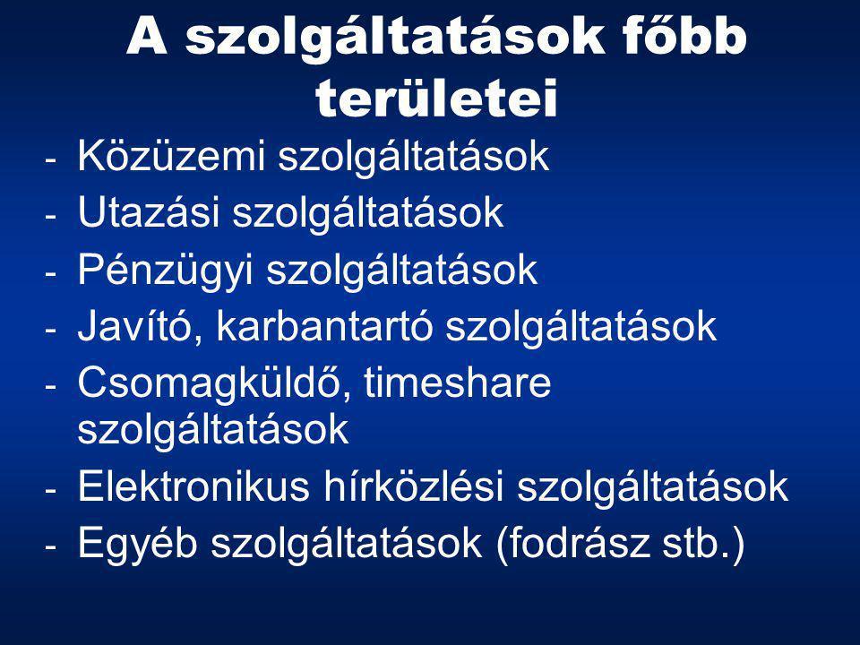 A szolgáltatások főbb területei - Közüzemi szolgáltatások - Utazási szolgáltatások - Pénzügyi szolgáltatások - Javító, karbantartó szolgáltatások - Csomagküldő, timeshare szolgáltatások - Elektronikus hírközlési szolgáltatások - Egyéb szolgáltatások (fodrász stb.)