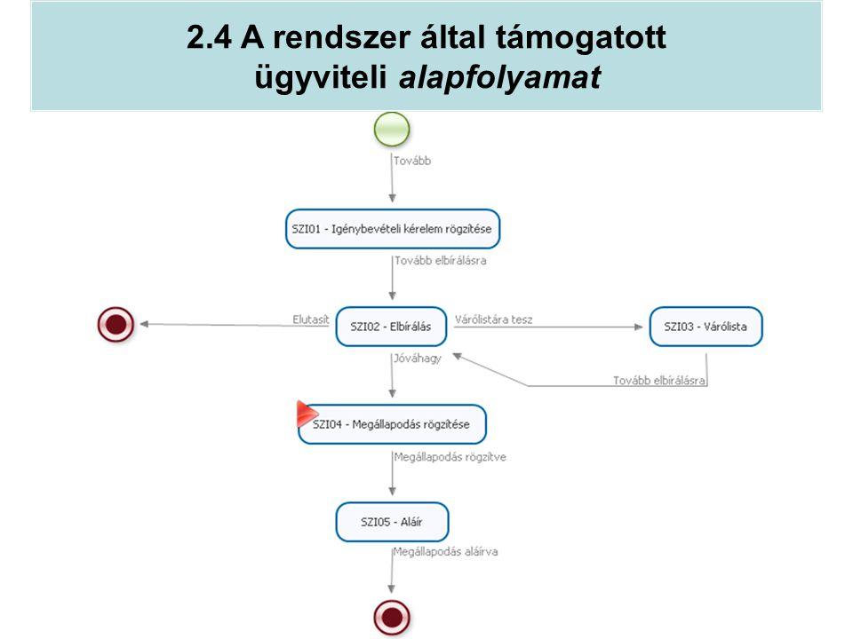 2.4 A rendszer által támogatott ügyviteli alapfolyamat
