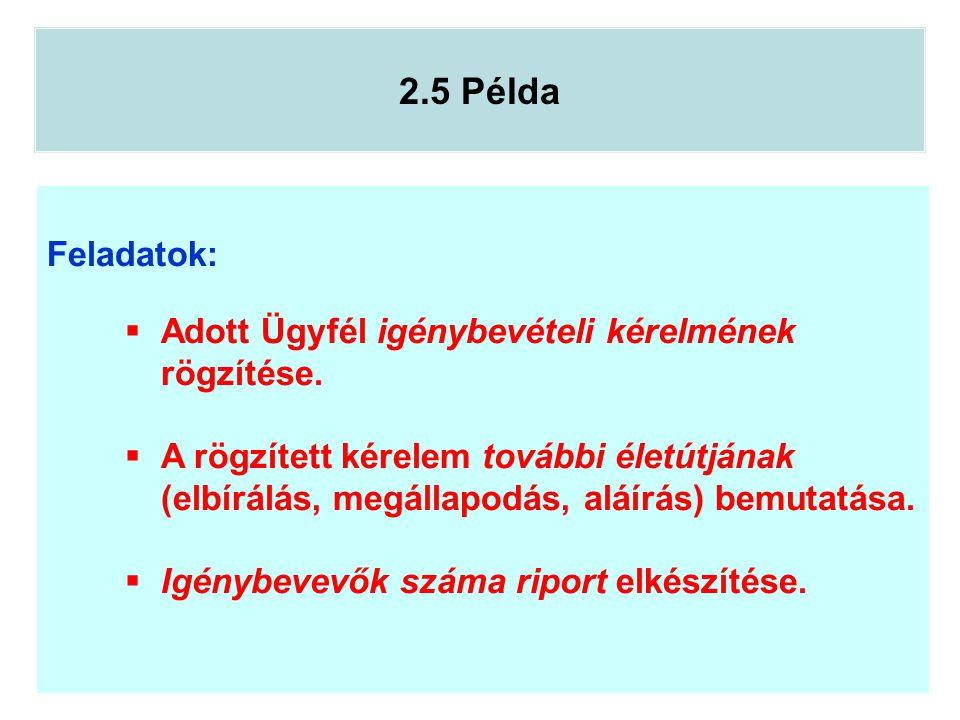 2.5 Példa Feladatok:  Adott Ügyfél igénybevételi kérelmének rögzítése.  A rögzített kérelem további életútjának (elbírálás, megállapodás, aláírás) b