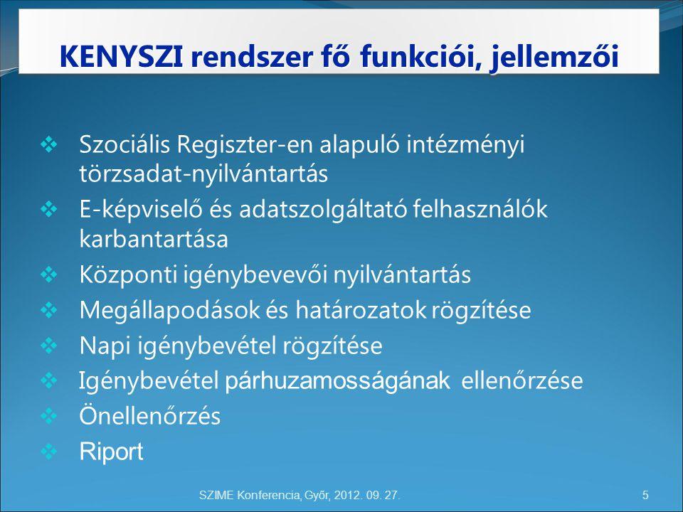 SZIME Konferencia, Győr, 2012.09. 27. A KENYSZI rendszer használatának adatai – 2012.