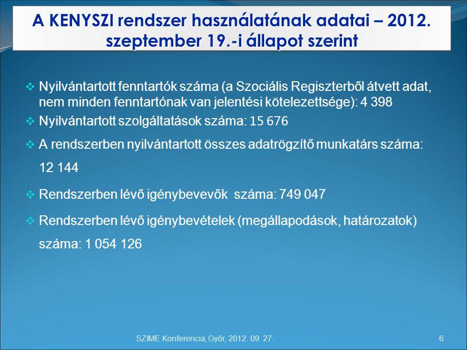 SZIME Konferencia, Győr, 2012. 09. 27. A KENYSZI rendszer használatának adatai – 2012.
