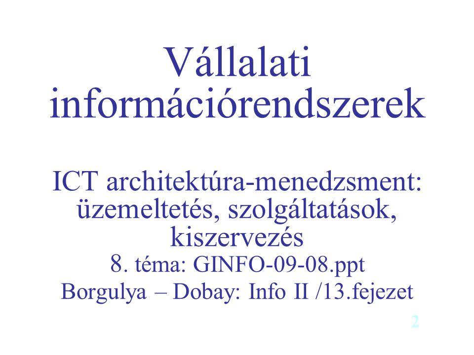 Vállalati információrendszerek ICT architektúra-menedzsment: üzemeltetés, szolgáltatások, kiszervezés 8. téma: GINFO-09-08.ppt Borgulya – Dobay: Info
