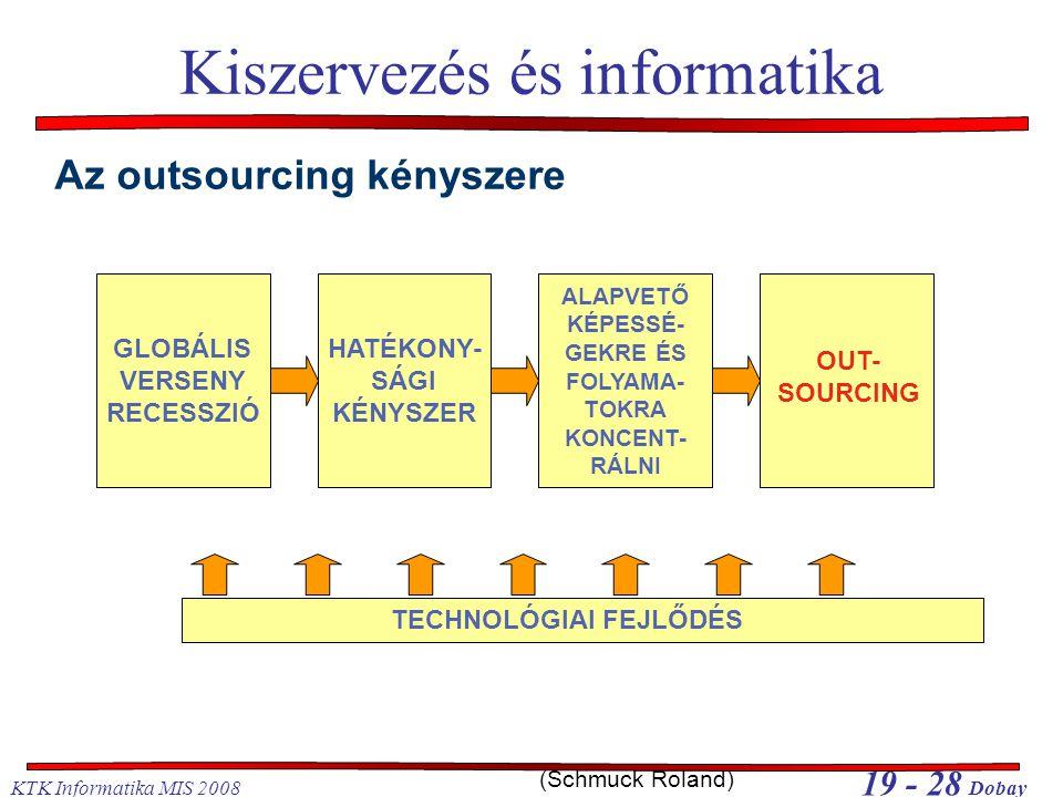 KTK Informatika MIS 2008 19 - 28 Dobay Kiszervezés és informatika GLOBÁLIS VERSENY RECESSZIÓ HATÉKONY- SÁGI KÉNYSZER ALAPVETŐ KÉPESSÉ- GEKRE ÉS FOLYAMA- TOKRA KONCENT- RÁLNI OUT- SOURCING TECHNOLÓGIAI FEJLŐDÉS Az outsourcing kényszere (Schmuck Roland)