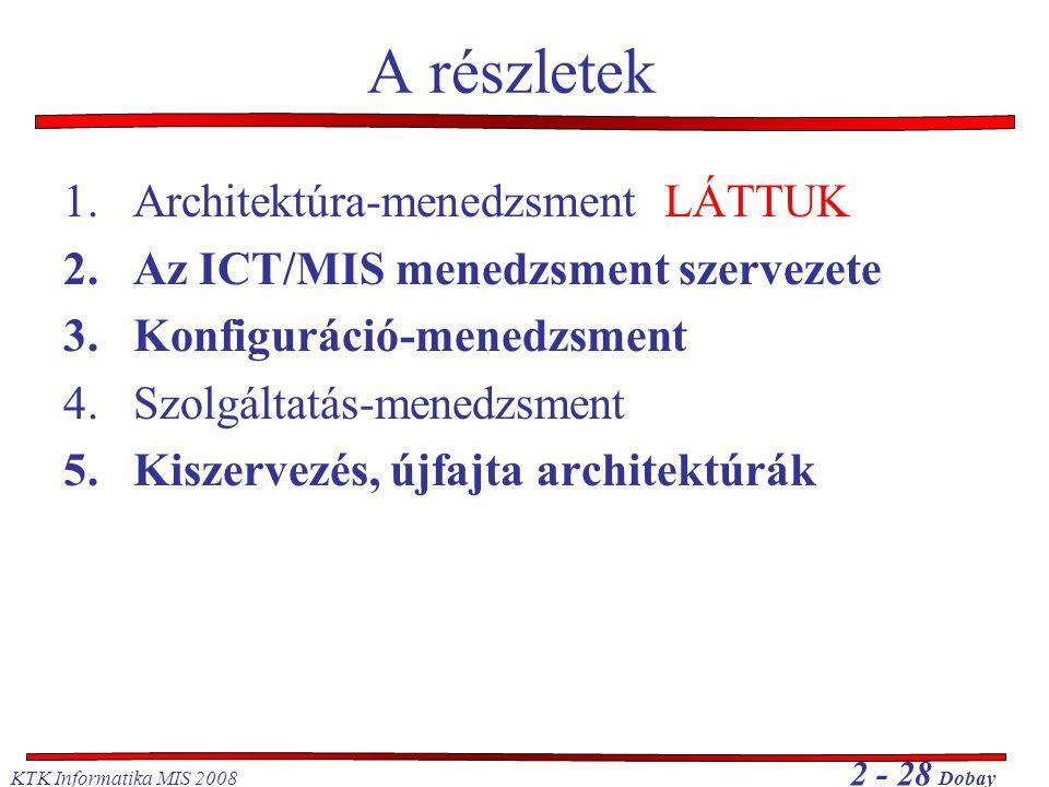 KTK Informatika MIS 2008 2 - 28 Dobay A részletek 1.Architektúra-menedzsment LÁTTUK 2.Az ICT/MIS menedzsment szervezete 3.Konfiguráció-menedzsment 4.Szolgáltatás-menedzsment 5.Kiszervezés, újfajta architektúrák