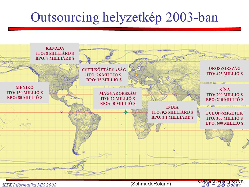 KTK Informatika MIS 2008 24 - 28 Dobay Outsourcing helyzetkép 2003-ban INDIA ITO: 9,5 MILLIÁRD $ BPO: 3,1 MILLIÁRD $ KANADA ITO: 8 MILLIÁRD $ BPO: 7 MILLIÁRD $ MEXIKÓ ITO: 150 MILLIÓ $ BPO: 80 MILLIÓ $ CSEH KÖZTÁRSASÁG ITO: 26 MILLIÓ $ BPO: 15 MILLIÓ $ MAGYARORSZÁG ITO: 22 MILLIÓ $ BPO: 10 MILLIÓ $ KÍNA ITO: 700 MILLIÓ $ BPO: 210 MILLIÓ $ FÜLÖP-SZIGETEK ITO: 300 MILLIÓ $ BPO: 600 MILLIÓ $ OROSZORSZÁG ITO: 475 MILLIÓ $ SATYAM / OECD KONF.