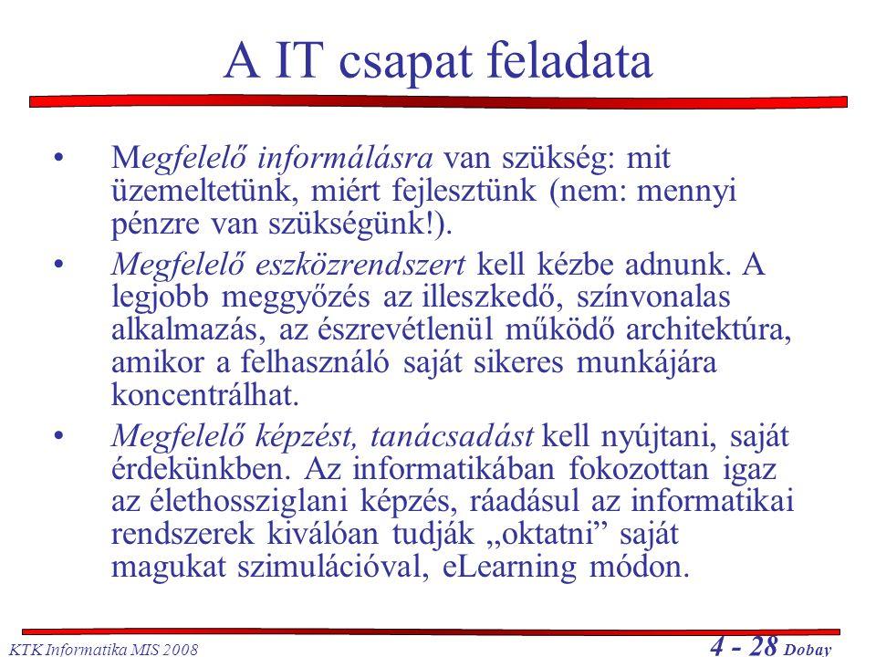 KTK Informatika MIS 2008 4 - 28 Dobay A IT csapat feladata Megfelelő informálásra van szükség: mit üzemeltetünk, miért fejlesztünk (nem: mennyi pénzre van szükségünk!).