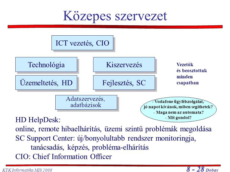 KTK Informatika MIS 2008 8 - 28 Dobay Közepes szervezet ICT vezetés, CIO Technológia Üzemeltetés, HD Fejlesztés, SC Kiszervezés Adatszervezés, adatbázisok Vezetők és beosztottak minden csapatban HD HelpDesk: online, remote hibaelhárítás, üzemi szintű problémák megoldása SC Support Center: új/bonyolultabb rendszer monitoringja, tanácsadás, képzés, probléma-elhárítás CIO: Chief Information Officer - Vodafone ügyfélszolgálat, jó napot kívánok, miben segíthetek.