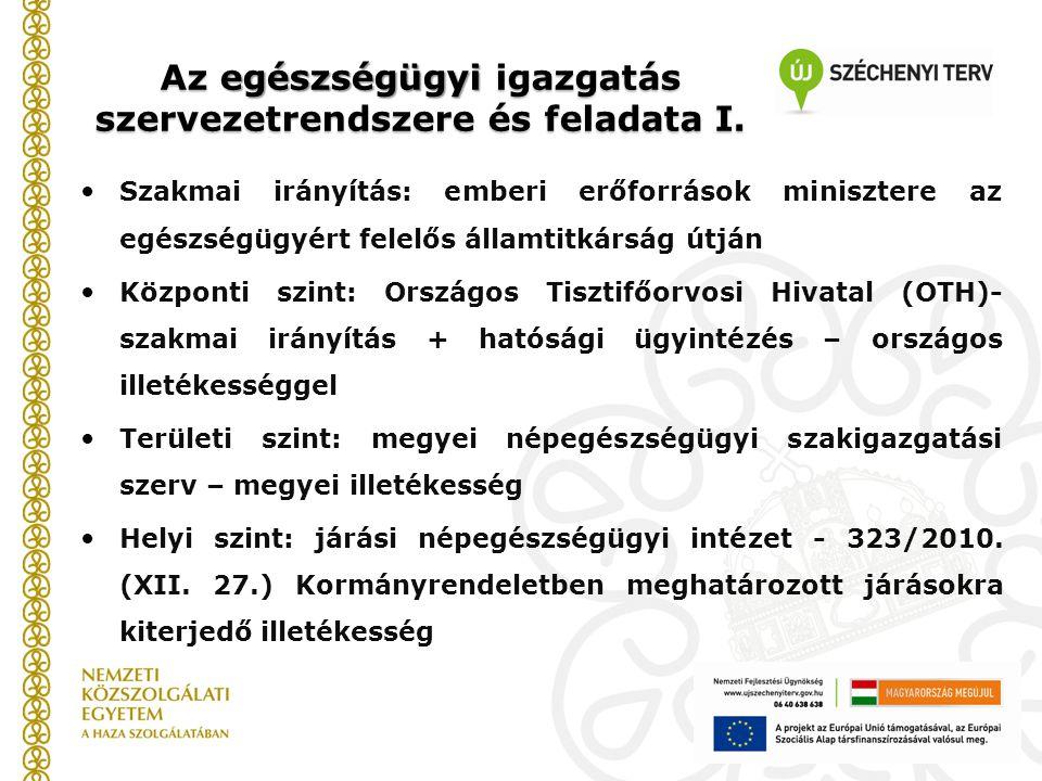 Az egészségügyi igazgatás szervezetrendszere és feladata I. Szakmai irányítás: emberi erőforrások minisztere az egészségügyért felelős államtitkárság