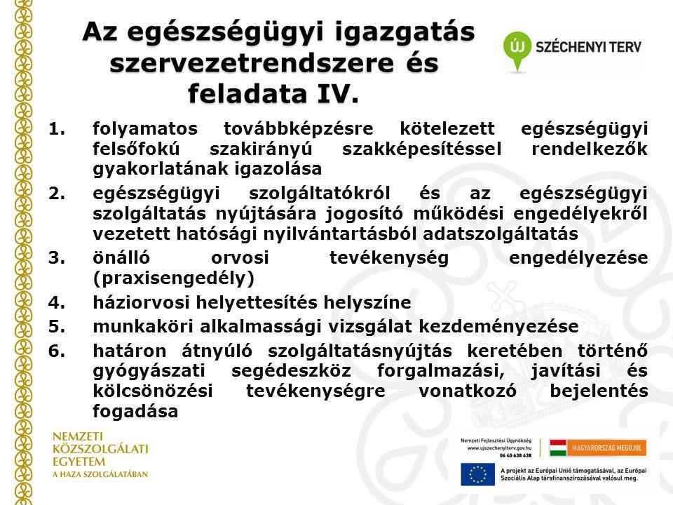 Az egészségügyi igazgatás szervezetrendszere és feladata IV Az egészségügyi igazgatás szervezetrendszere és feladata IV. 1.folyamatos továbbképzésre k
