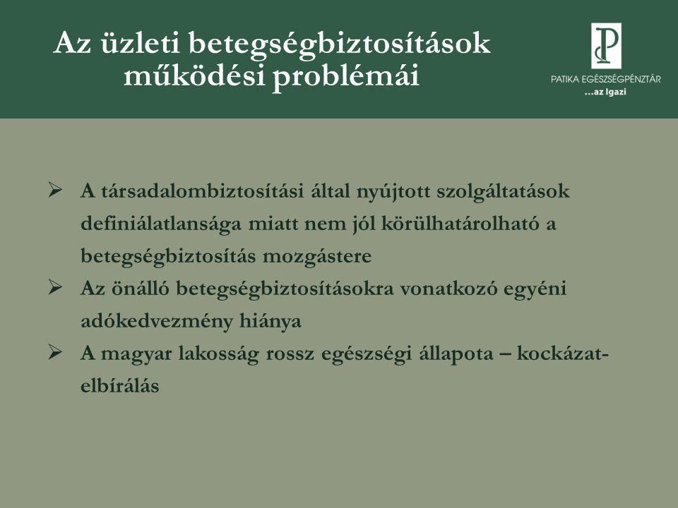 Az üzleti betegségbiztosítások működési problémái  A társadalombiztosítási által nyújtott szolgáltatások definiálatlansága miatt nem jól körülhatárol